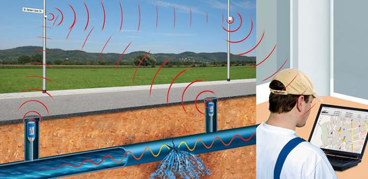 Water leak detection