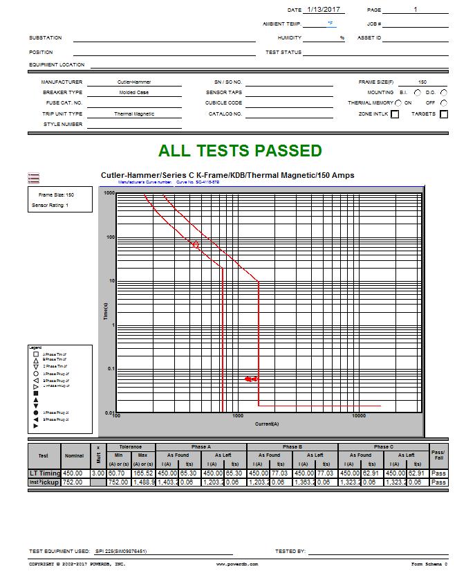 primary injection test procedure pdf