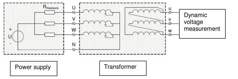 Figure 3 Measured dynamic voltage on the LV side of a transformer during a tap transition. (Tap changer on HV side). Total resistor transition time 49 ms. 6 MVA transformer, Dyn11, 21/11 kV, test current 4 A.