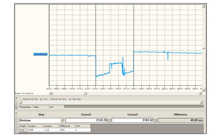 Figure 2 - Set up for dynamic voltage measurement.