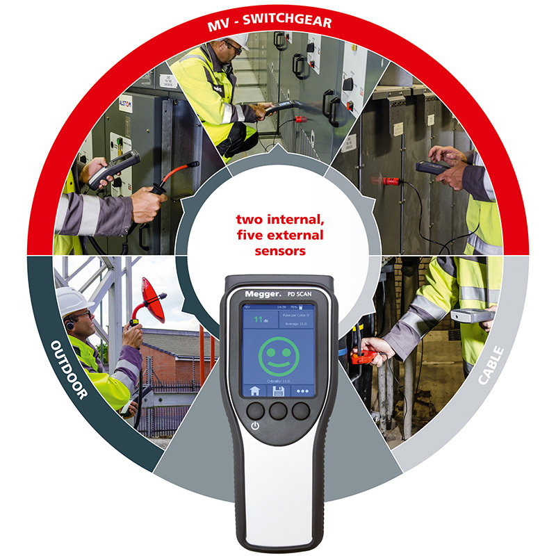 PD Scan - Test partial discharge with an online surveying tool